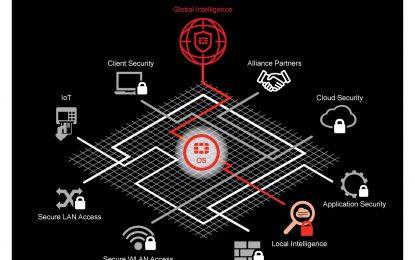 La Local Intelligence al centro della nuova sicurezza aziendale