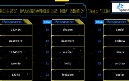 Password: nel 2017 nessun passo avanti