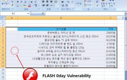 La minaccia arriva ancora da uno zero-day di Flash Player e Word