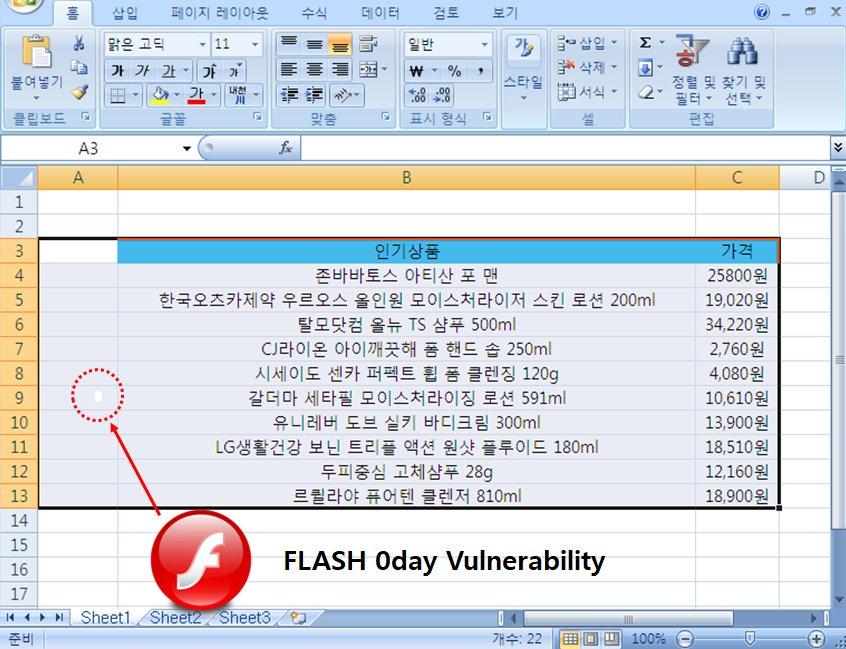 zero-day Flash