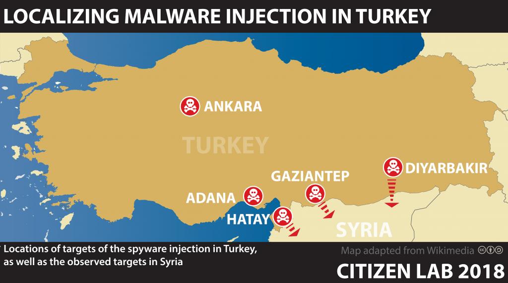 Turchia spionaggio di stato