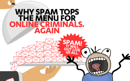 Lo spam via email è in crescita. E anche le vittime…