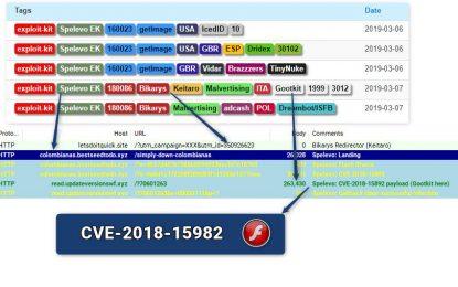 Spelevo: il nuovo Exploit Kit punta sull'usato sicuro