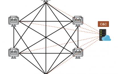 Ecco DDG: la prima botnet peer to peer