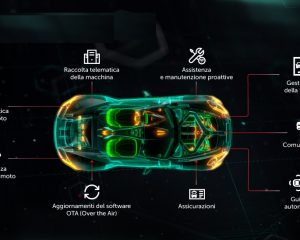 Kaspersky Automotive IT: focus sulla security nel settore automobilistico