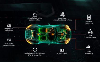 Kaspersky Automotive IT: focus sulla security nel settore automobilistico