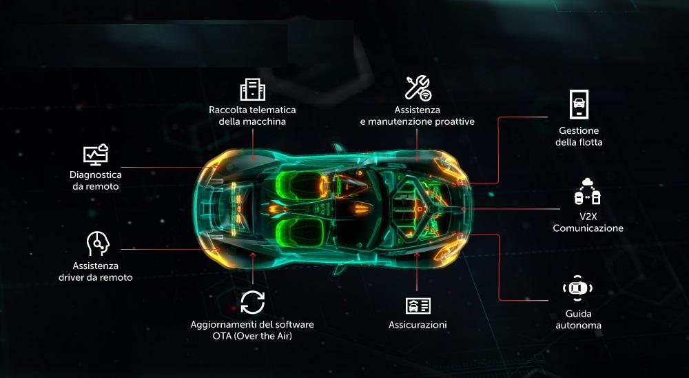 Kaspersky Automotive IT