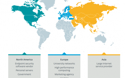 Kobalos mette nel mirino i supercomputer e i sistemi degli ISP