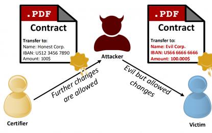 Falla nei PDF certificati. Contratti a rischio?