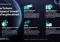 Viaggi nello spazio e cybersecurity