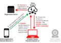 Raffica di bug per i dispositivi IoT