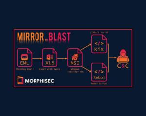 """MirrorBlast: il nuovo attacco sfrutta macro """"invisibili"""""""